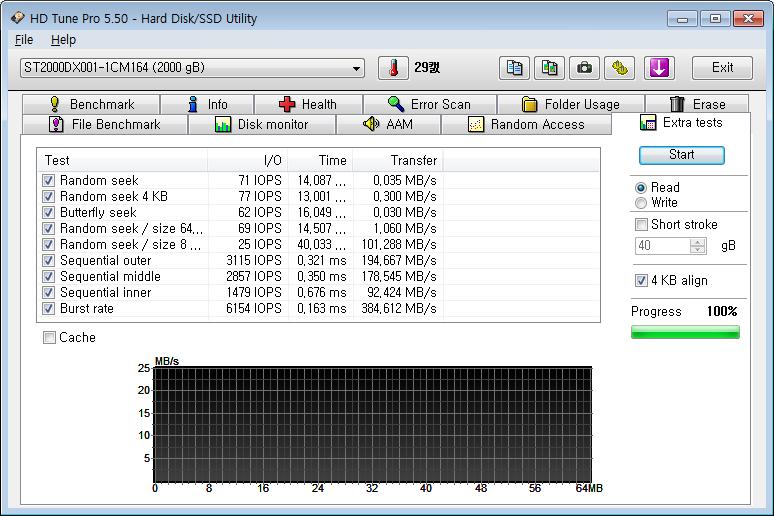 SEAGATE SSHD ST2000DX001 부팅 속도 씨게이트 SSHD 하드 2TB 사용 후기 28.jpg