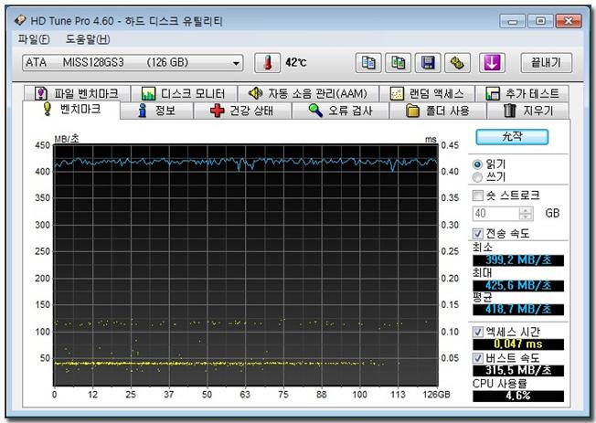 50 hd tune pro 테스트1.jpg