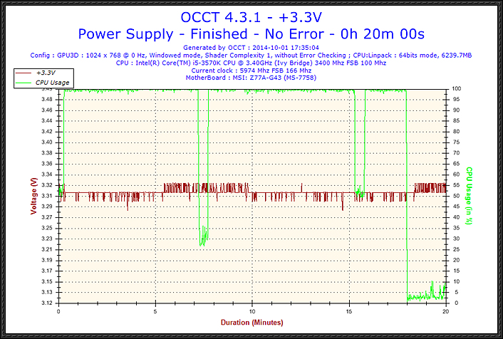 2014-10-01-17h35-Voltage-+3.3V.jpg