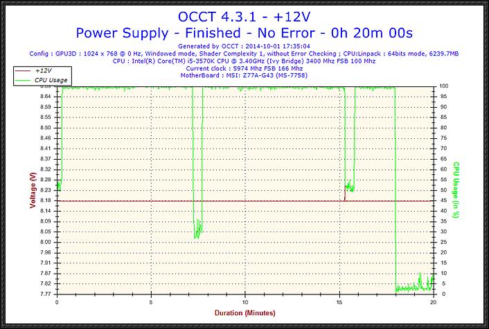 2014-10-01-17h35-Voltage-+12V.jpg