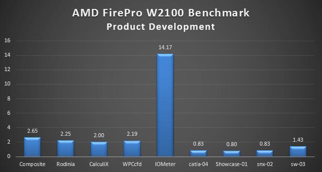 003 Product development 2014-10-29_172317.jpg