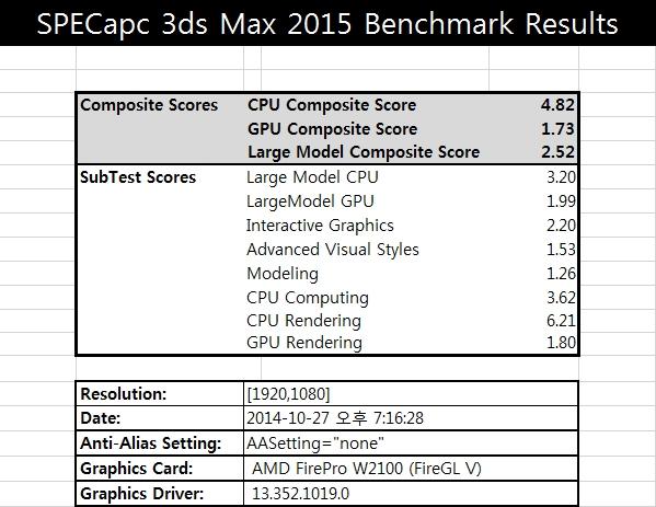 Benchmark Result 2014-10-27_214006.jpg
