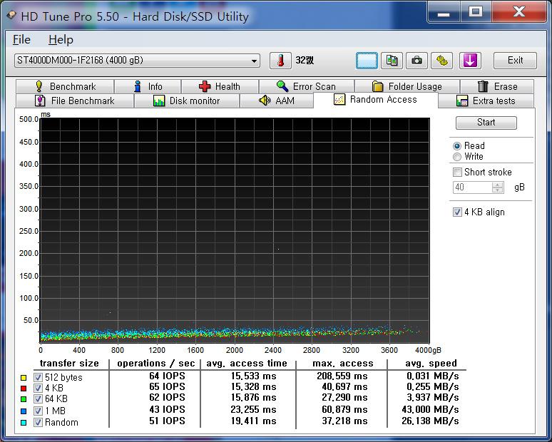 시게이트 4TB 데스크탑 하드디스크 Seagate Desktop 4TB HDD ST4000DM000사용 후기 -31.jpg