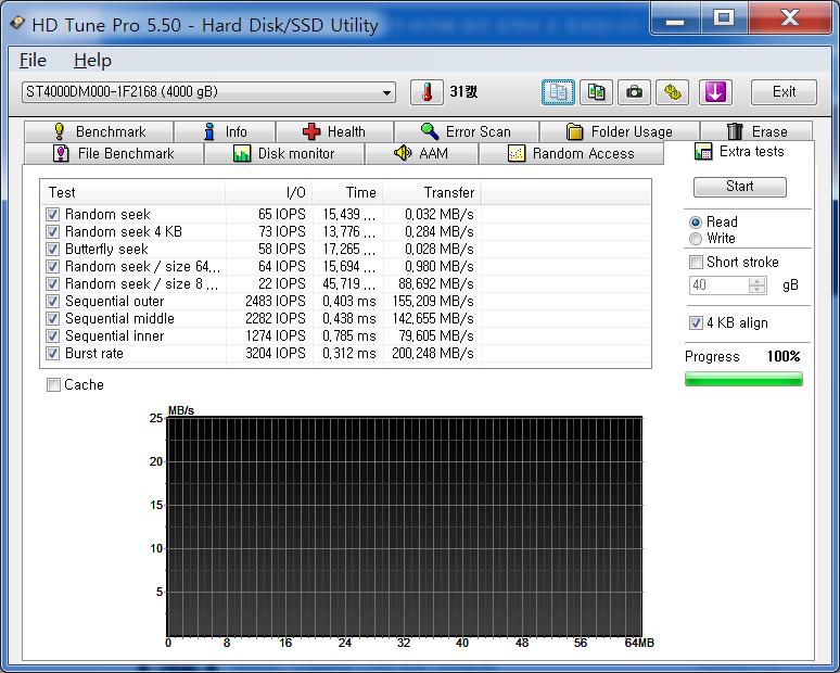 시게이트 4TB 데스크탑 하드디스크 Seagate Desktop 4TB HDD ST4000DM000사용 후기 -33.jpg