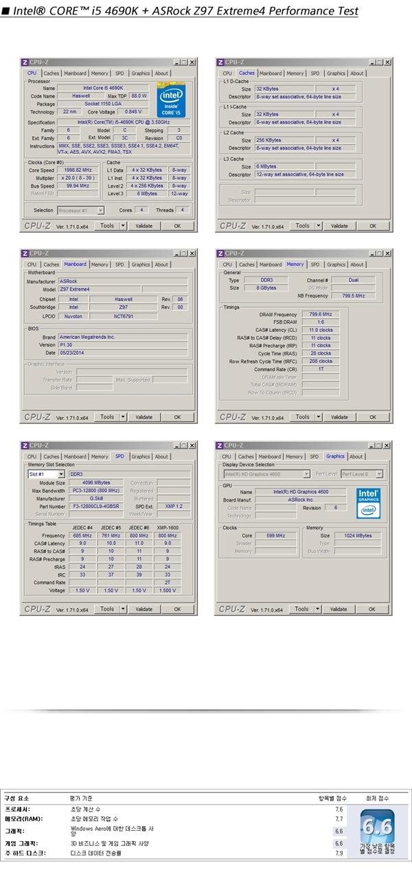 ASRock Z97 Extreme4 성능 .jpg