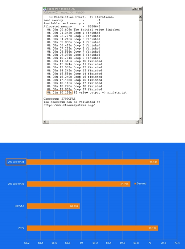 ASRock Z97 Extreme4 성능1 .jpg