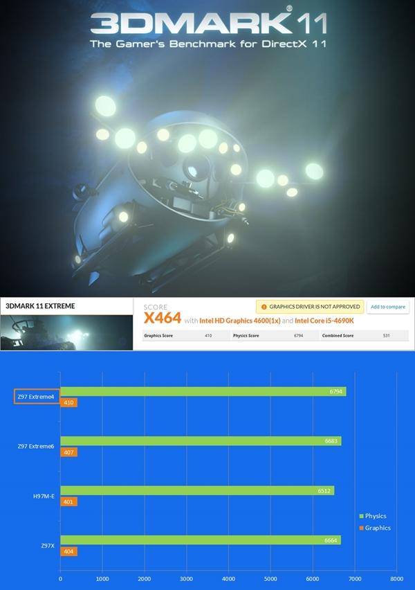 ASRock Z97 Extreme4 3DMARK11 .jpg