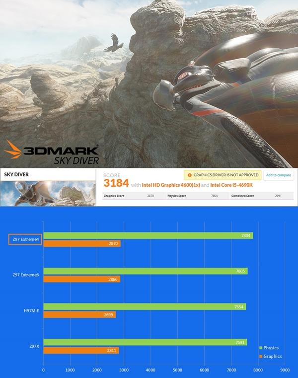 ASRock Z97 Extreme4 Sky-Diver .jpg