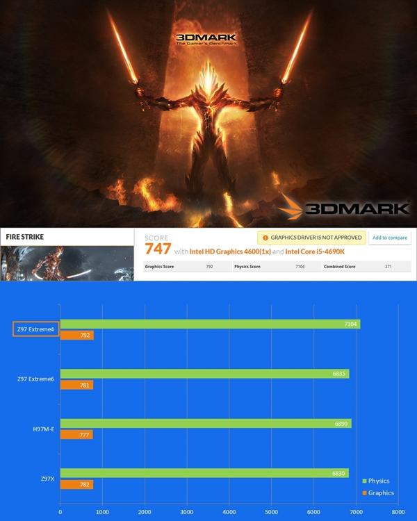 ASRock Z97 Extreme4 3DMARK .jpg