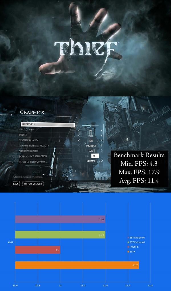 ASRock Z97 Extreme4 시프 .jpg