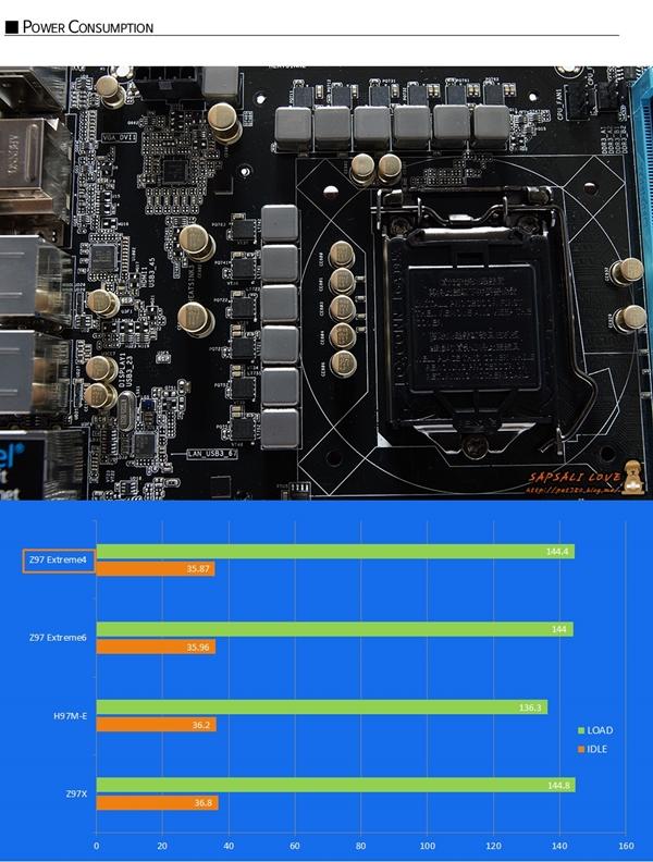 ASRock Z97 Extreme4 소비전력 .jpg