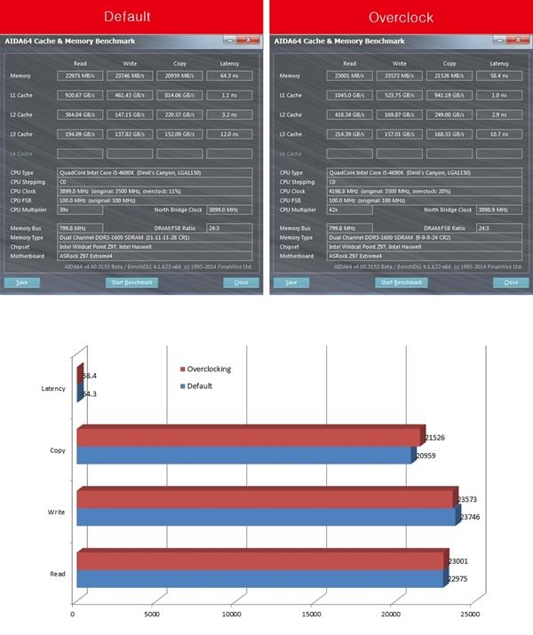 ASRock Z97 Extreme4 오버클럭3 .jpg