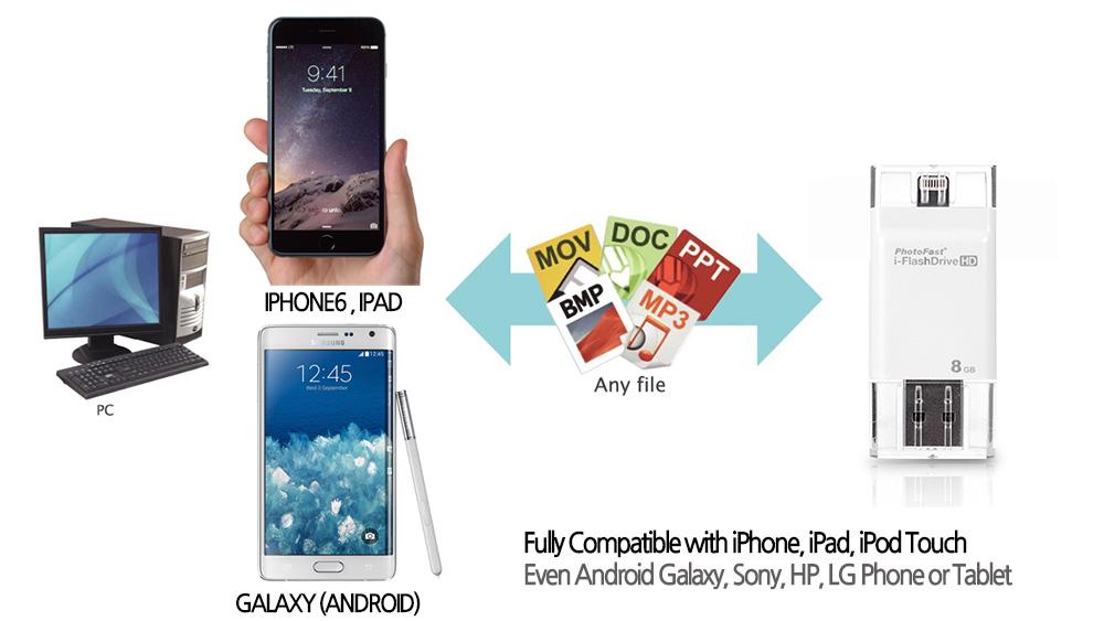 애플 iOS용 & 안드로이드 USB OTG 피노컴 I-FLASHDRIVE 애플OTG 안드로이드OTG -11.jpg