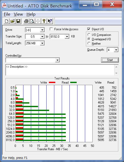 애플 iOS용 & 안드로이드 USB OTG 피노컴 I-FLASHDRIVE 애플OTG 안드로이드OTG -34.jpg