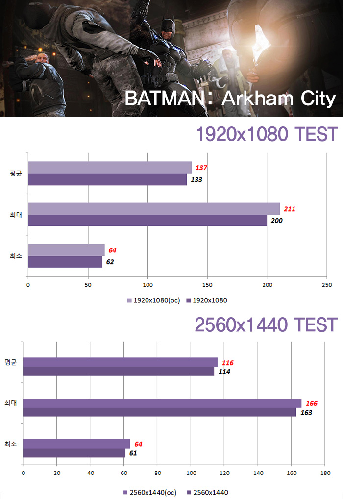 batman_akamcity_test.jpg