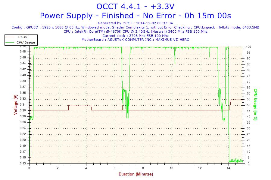 2014-12-02-00h37-Voltage-+3.3V.png