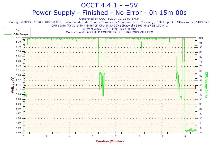 2014-12-02-00h37-Voltage-+5V.png