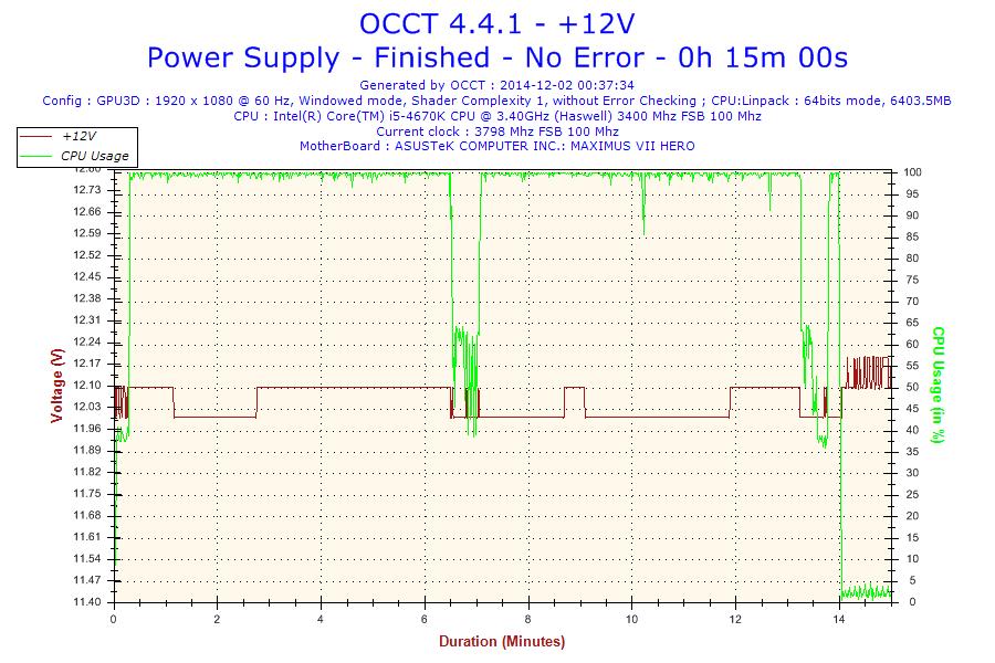 2014-12-02-00h37-Voltage-+12V.png
