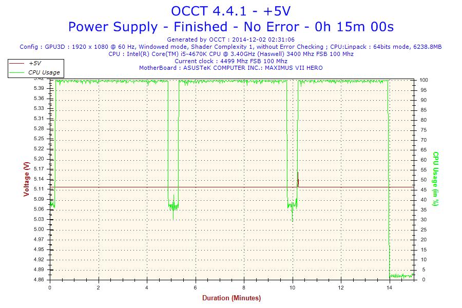 2014-12-02-02h31-Voltage-+5V.png
