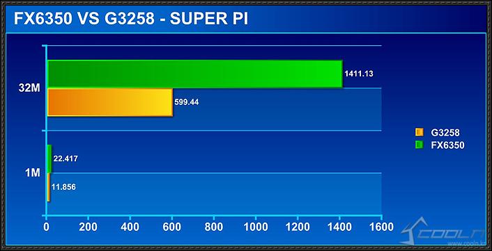 SUPER PI.jpg