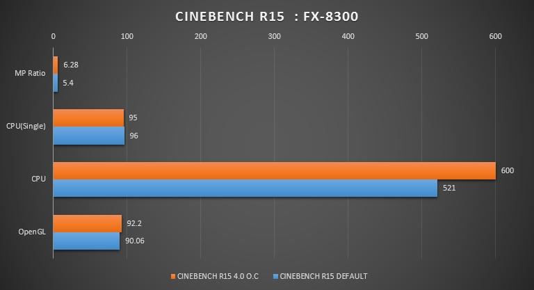 004-2  Cinebench 2014-12-10_142947.jpg