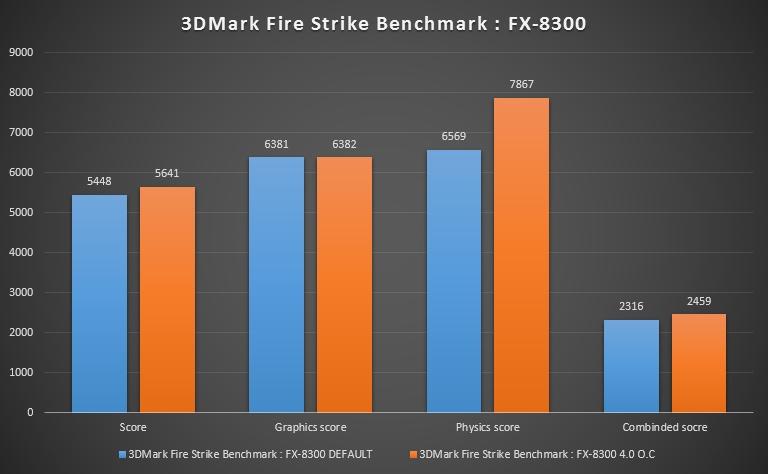 006 3DMark 2014-12-10_160100.jpg