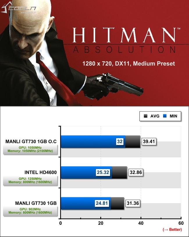 11.히트맨.jpg
