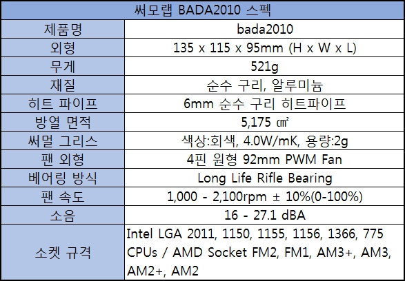 001 BADA2010 SPEC.JPG