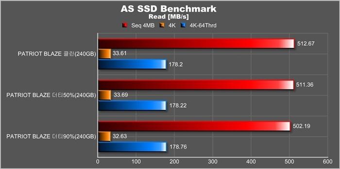 1. AS SSD Read.jpg