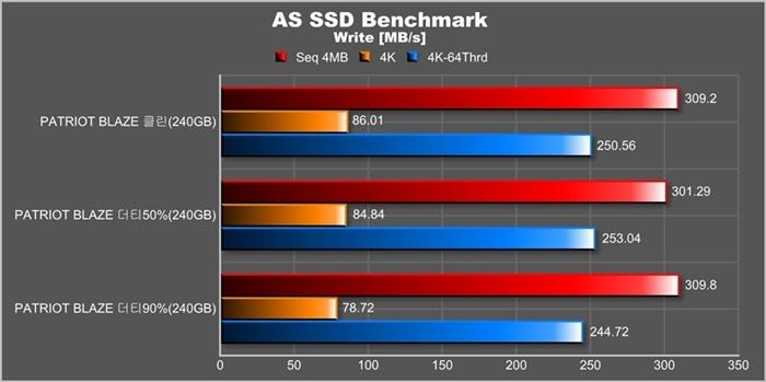 2. AS SSD Write.jpg