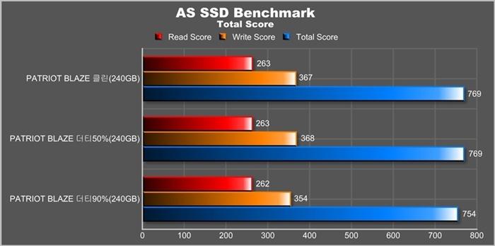 4. AS SSD Total Score.jpg