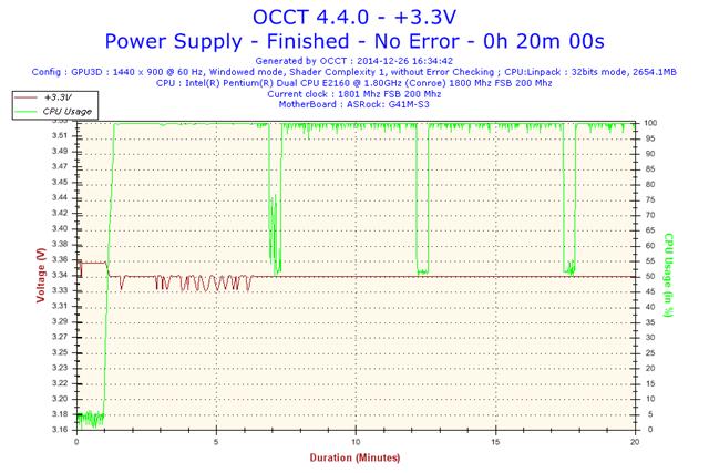 2014-12-26-16h34-Voltage-+3.3V.png