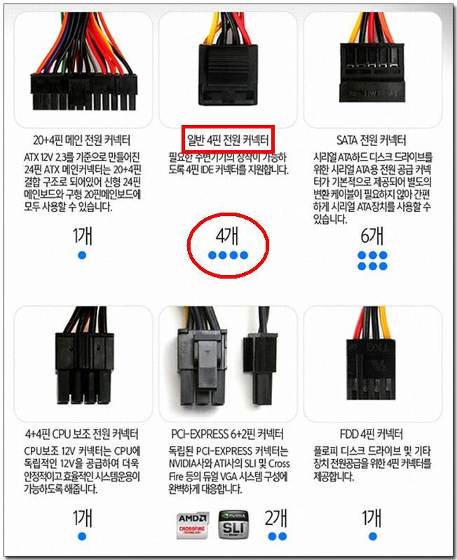 41 커넥터 정보(다나와 상품 정보).jpg