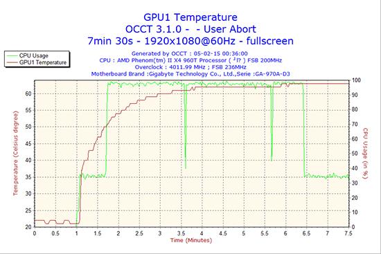 2015-02-05-00h36-GPU1.jpg