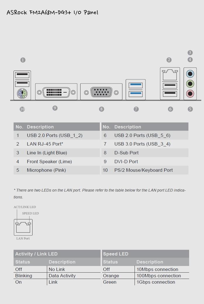 AMD외형3 ASROCK FM2A68M-DG3+ 메인보드.jpg