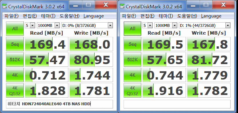NAS용 히타치 4TB 하드디스크 사용기 HGST HDN724040ALE640 -31.jpg