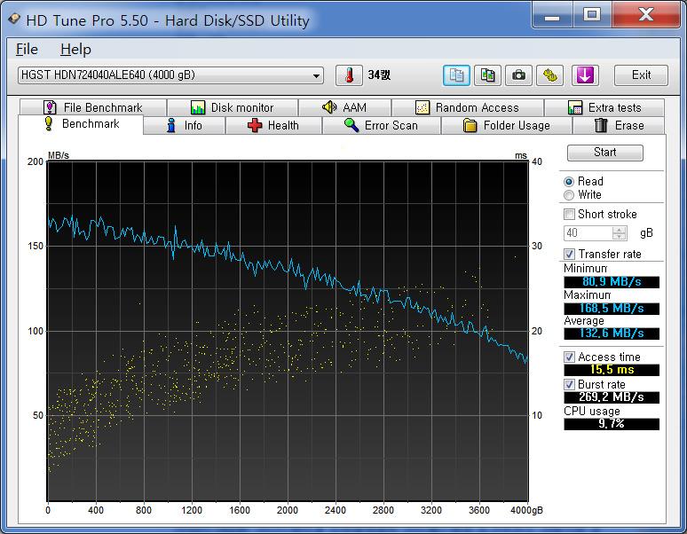 NAS용 히타치 4TB 하드디스크 사용기 HGST HDN724040ALE640 -34.jpg