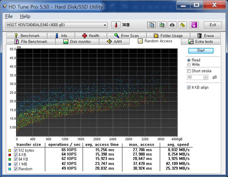 NAS용 히타치 4TB 하드디스크 사용기 HGST HDN724040ALE640 -36.jpg