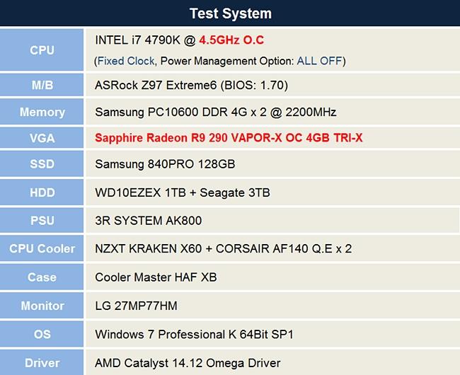 1.테스트 시스템_다나와.jpg