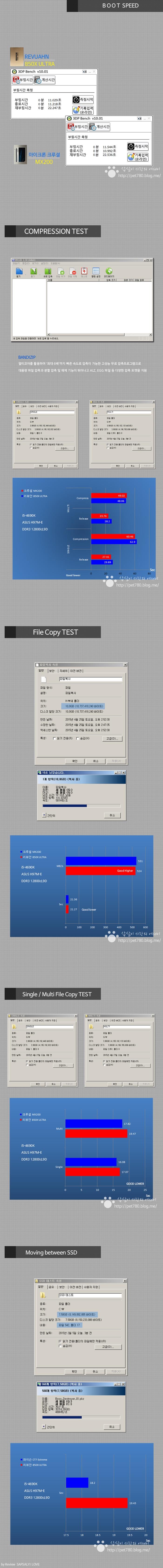 ����� 850X ULTRA (��Ʈ��) ����2 SLC ���� �÷��� SSD ��õ.jpg
