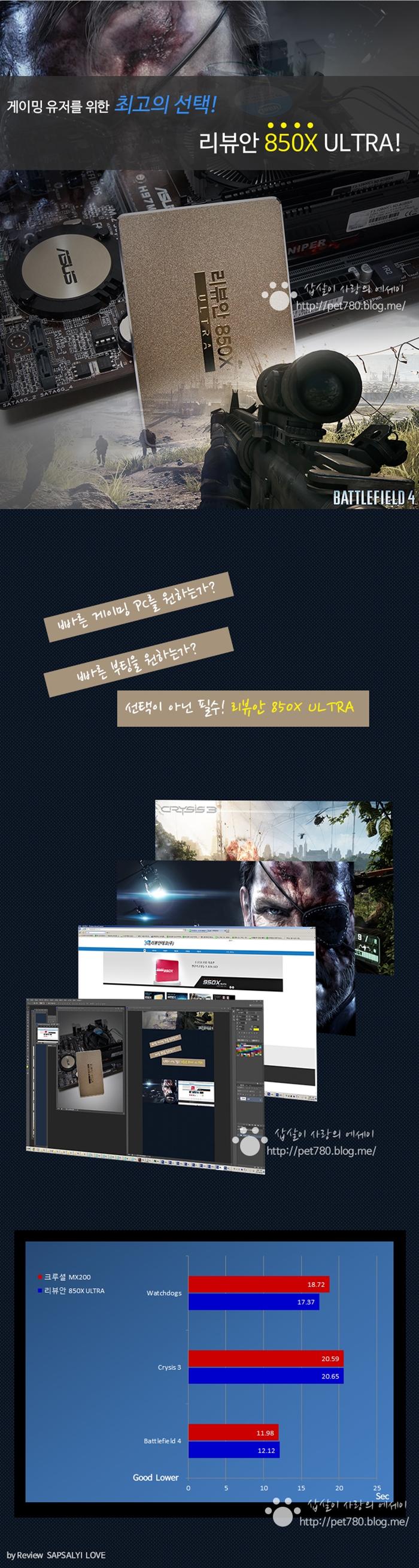 리뷰안 850X ULTRA (울트라) 성능4 SLC 낸드 플래시 SSD 추천.jpg