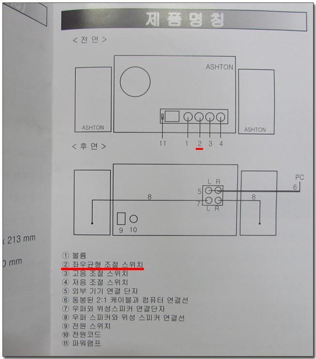 64-1 컨트롤러 설명.jpg