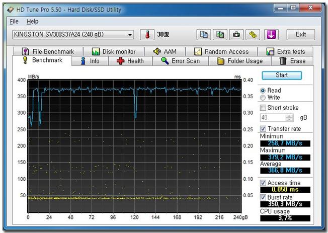 31 hd tune pro test1.jpg