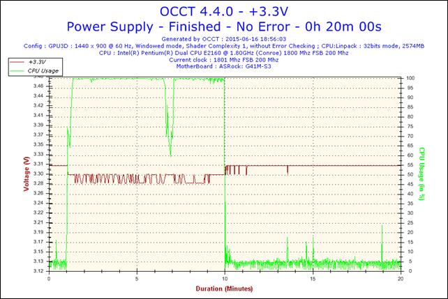 2015-06-16-18h56-Voltage-+3.3V.png