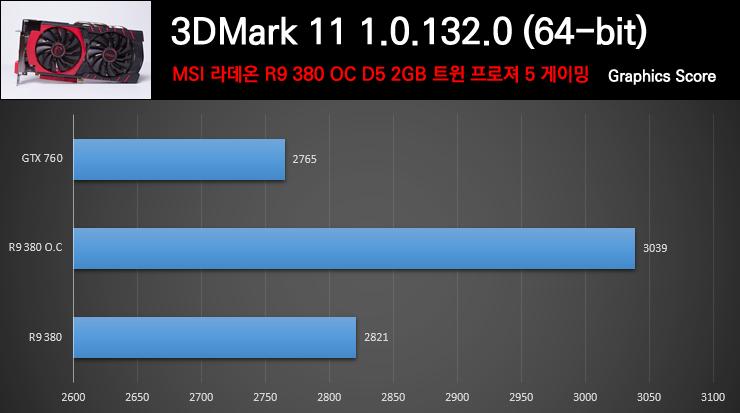 001 3DMark 11 Score.jpg