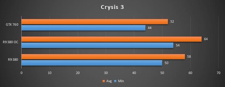 004-1 Crysis 3.jpg