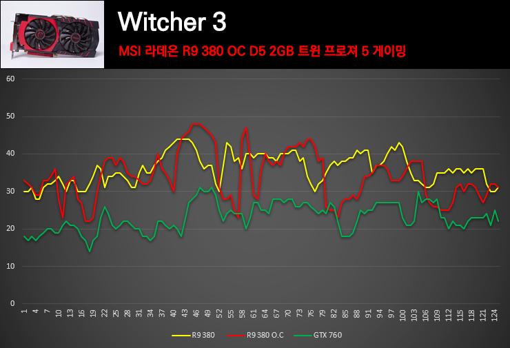 005 Witcher 3.jpg