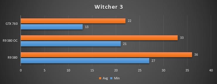005-1 Witcher 3 2015-08-03_015752.jpg
