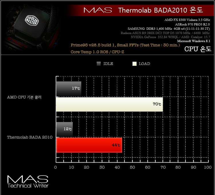 GPU�µ� �з�.jpg