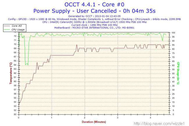 2013-01-04-12h43-Temperature-Core #0.jpg